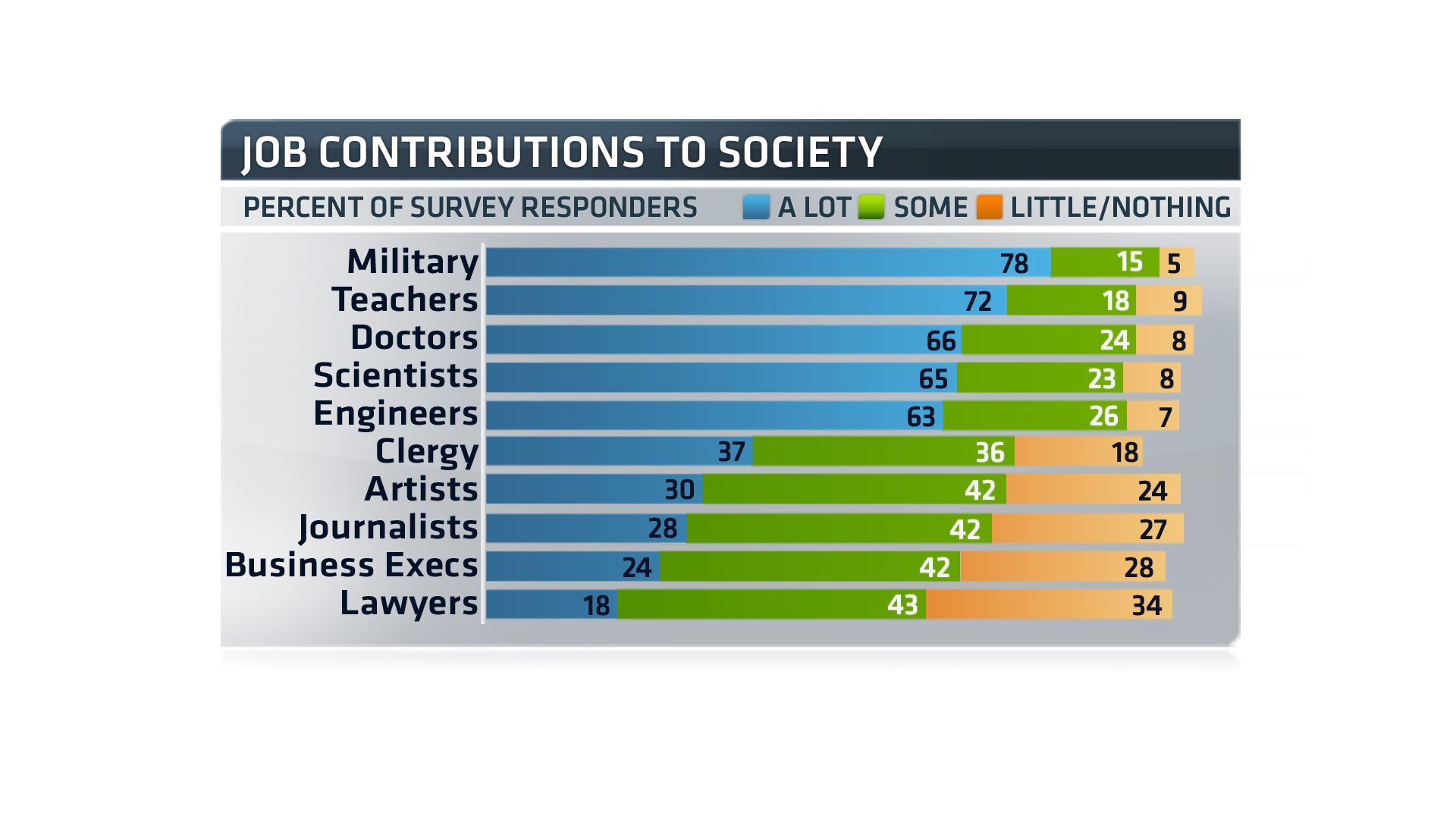 how to contribute to society Contribution to society meaning, definition, english dictionary, synonym, see also 'contributor',contributory',contribute',constriction', reverso dictionary, english simple definition, english vocabulary.