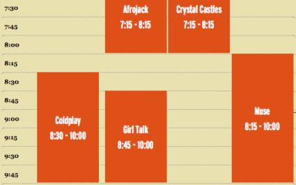 The Five Most Gut-Wrenching Lollapalooza Scheduling Conflicts