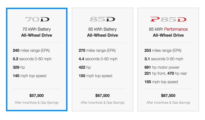 Tesla 70d Becomes New 329hp Base Model S