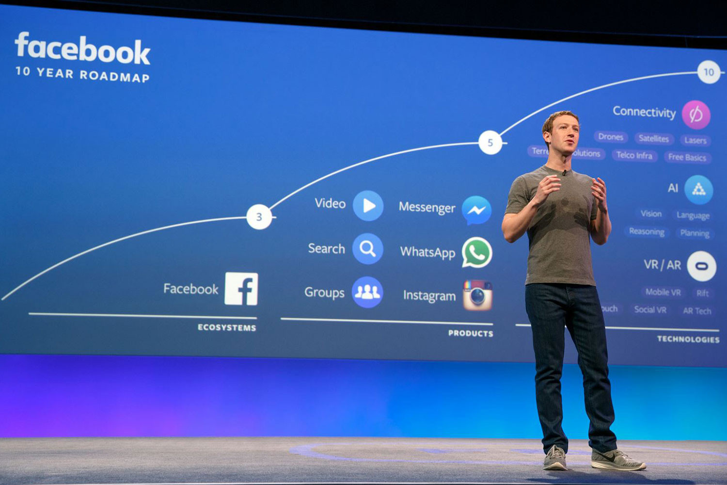 Influential or insignificant? What you need to know about Facebook's fake news dilemma