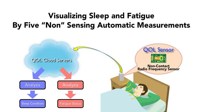 Nintendo Reveals First Quality-of-Life Product: A Sleep Sensor