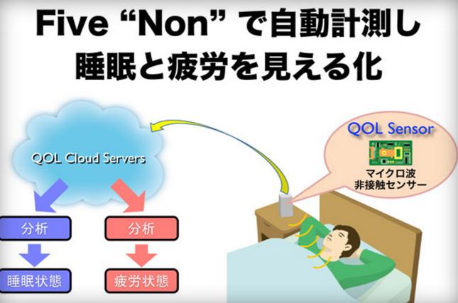 Nintendo Wants to Monitor Your Sleep