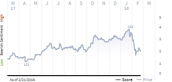 See what the IHS Markit Score report has to say about Johnson & Johnson.