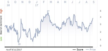 See what the IHS Markit Score report has to say about Merck & Co Inc.