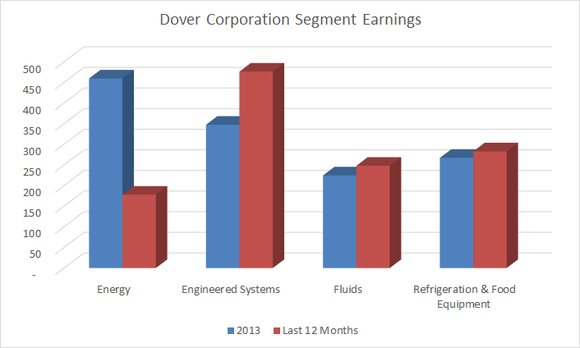 3 Reasons to Buy This Dividend Aristocrat Stock
