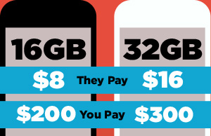 Why 16GB Smartphones Are the Biggest Rip-off in Tech