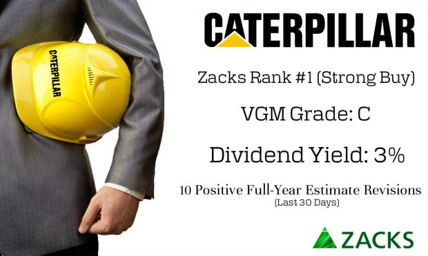 Here's Why Caterpillar (CAT) Is A Strong Buy Stock
