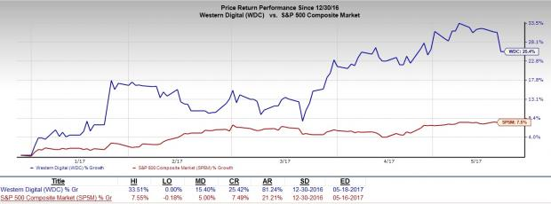 Was Western Digital's $19 Billion for SanDisk a Bad Decision?