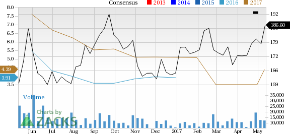 Why Baidu, Inc. (BIDU) Could Be Positioned for a Surge