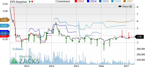 Zynga Inc. (ZNGA) Matches Q1 Earnings Estimates, Stock Soars on Bookings Outlook