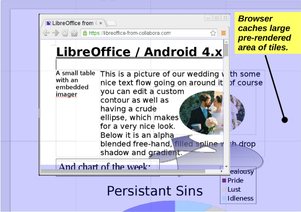 LibreOffice finally to go online