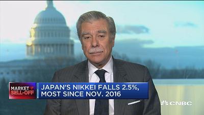 Canada and China biggest trade risks says former secretar...