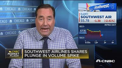 Southwest Airlines shares plunge in volume spike