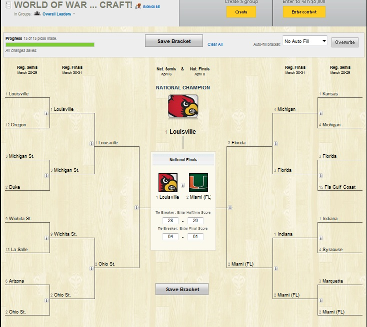 Busted Bracket? Time for Second Chance dance