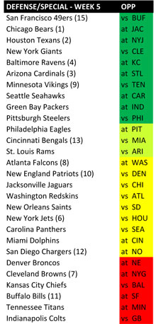 NFL Skinny: Week 5 preview