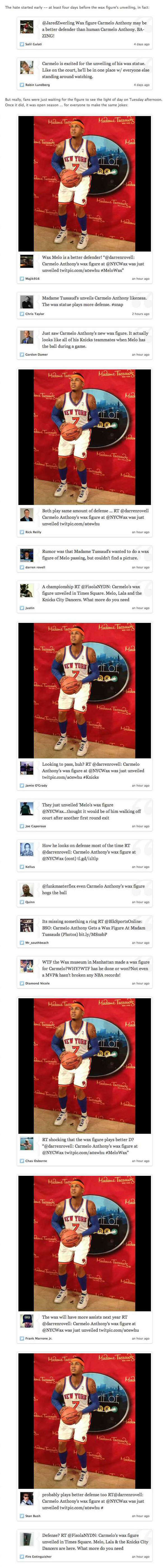 Fans react to Carmelo Anthony's new wax figure. (Screencap via Storify)