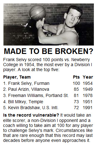 No. 3 in The Untouchables: Frank Selvy scores 100 points in a game