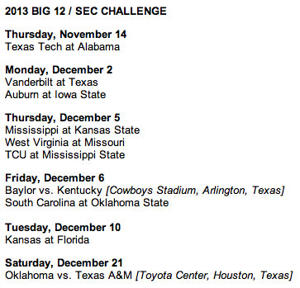Format of new Big 12-SEC Challenge will have to change for it to succeed