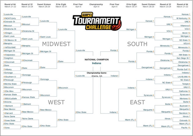 President Obama's bracket: Indiana to win it all; OSU, Louisville, Florida in Final Four
