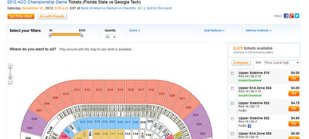 ACC Championship Game tickets selling for (much) less than a fast food burrito