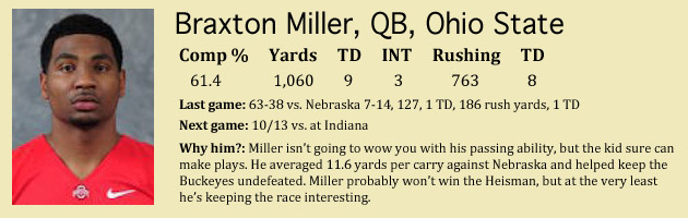 Heisman Watch: Ohio State QB Braxton Miller is at least in the conversation