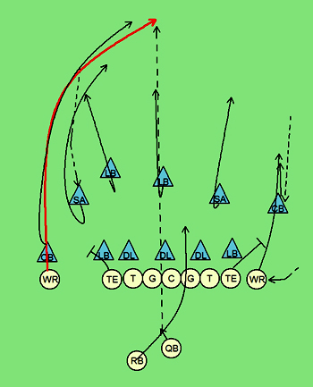 This isn't how Dick LeBeau drew it up. (Doug Farrar)