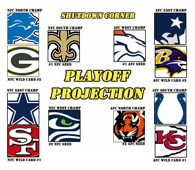 nfl playoff projections Ver vídeo here are the 12 teams we are projecting to make the nfl playoffs heading into week 16.