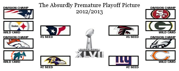 Absurdly premature 2012 playoff picture: Week 6