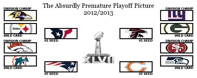 Absurdly premature 2012 playoff picture: Week 7