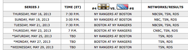 Boston Bruins (4) vs. New York Rangers (6): Puck Daddy's NHL 2013 Stanley Cup Playoff Preview