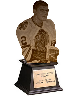 Introducing the Gilles Marotte Trophy, awarded to the player who shoots, but doesn't score