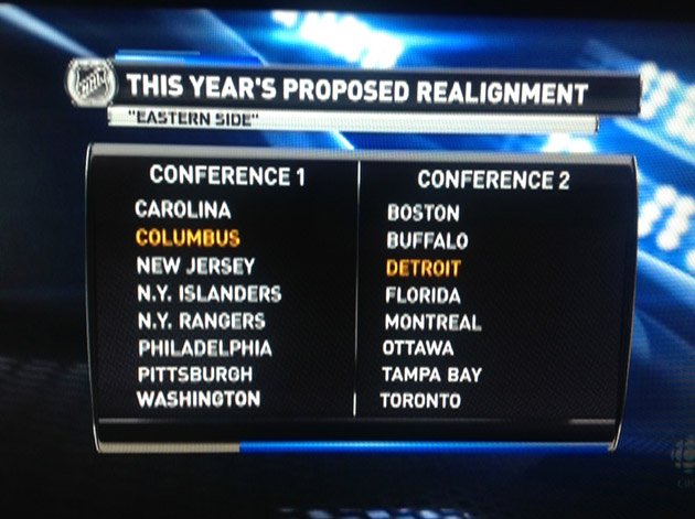 NHL's four-conference realignment proposal; Wings go East, seven-team conferences go West