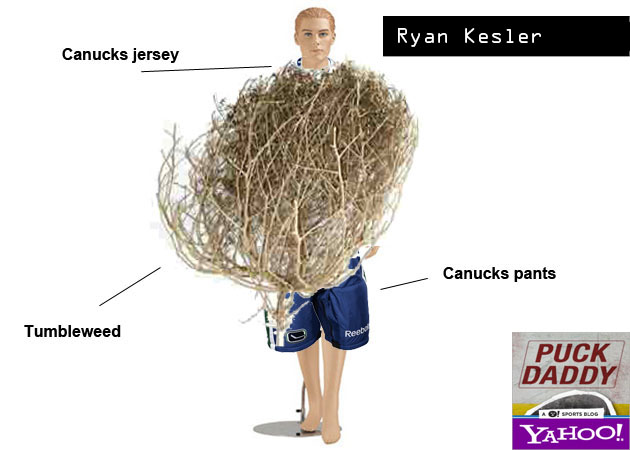 NHL Halloween: Puck Daddy presents greatest hockey-related costumes in 2013