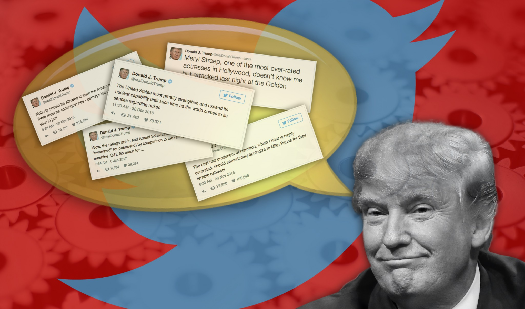 What's really behind Trump's Twitter madness?