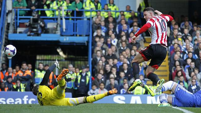 Video: Chelsea vs Sunderland