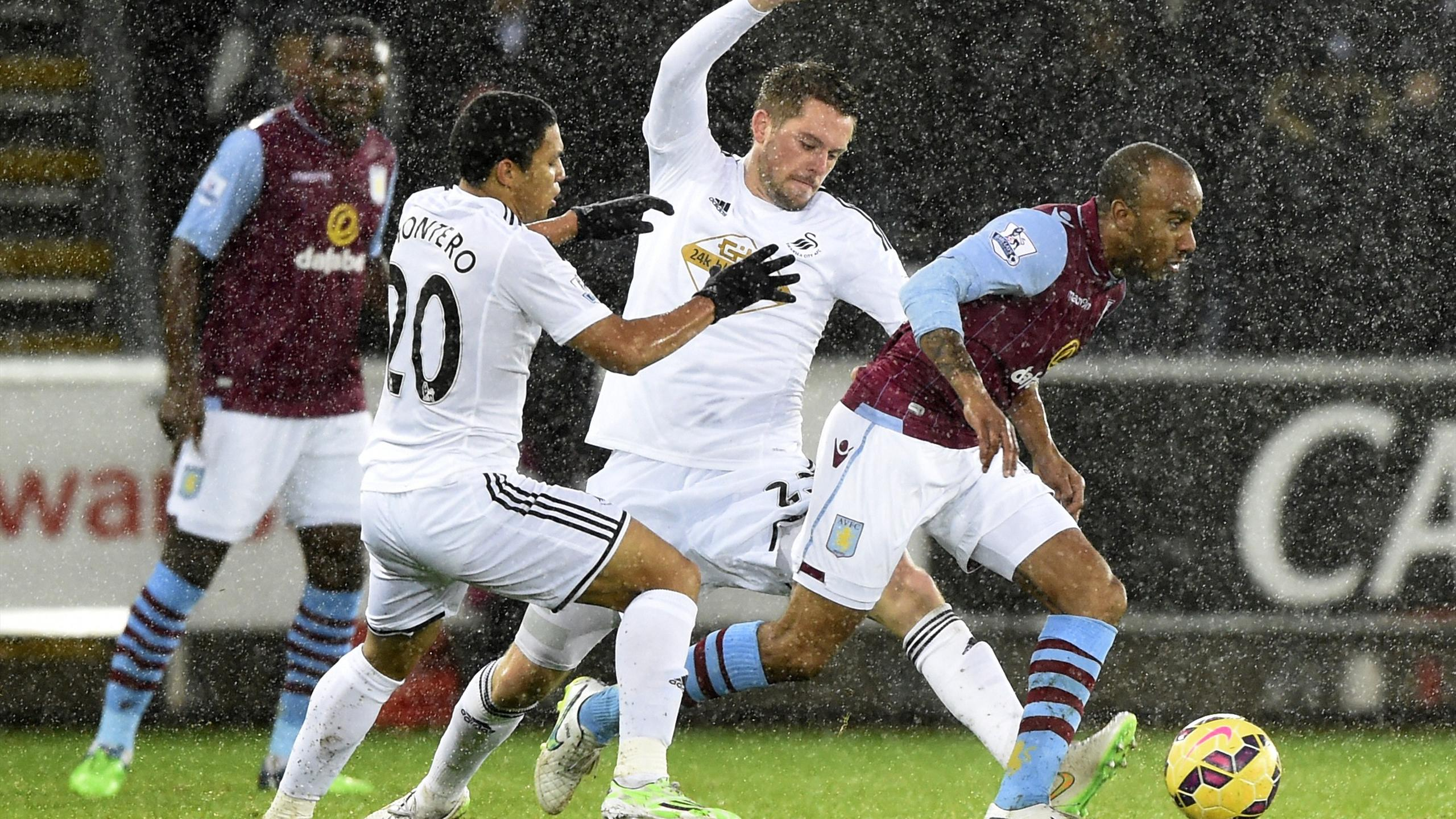Video: Swansea City vs Aston Villa