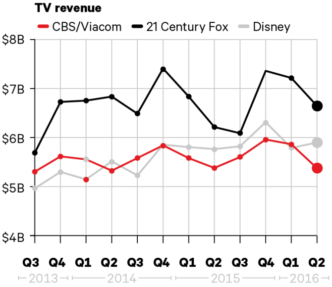 an analysis of television as a form of entertainment The unauthorized distribution of movies, tv shows, music, e-books, games, and  software threatens  p2p file sharing activity can be leveraged in a unique way.