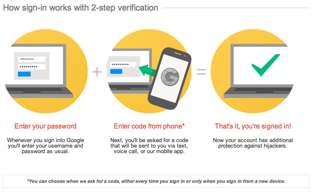 Here's how to protect yourself with two-step verification on 11 top websites