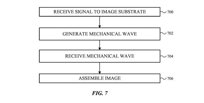 iphone-8-touch-id-alternative-fingerprint-scanner-tech-2