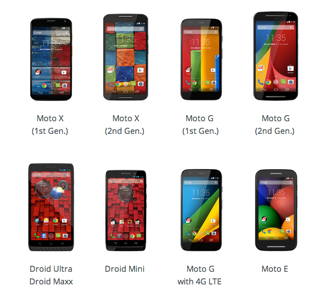 These are all the Android phones scheduled to receive Android 5.0 updates