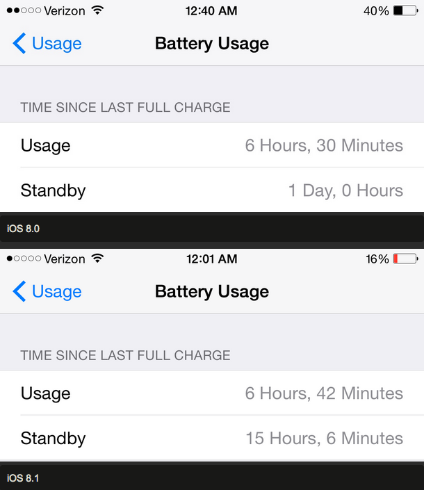 Here's what to do if the iOS 8.1 update hurt your iPhone 6's battery life