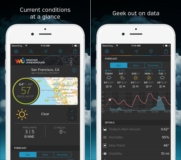 The 10 best iPhone apps with iOS 8 Notification Center widgets