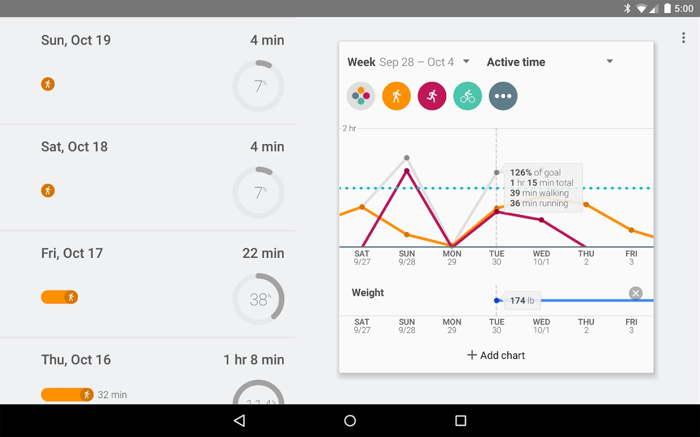 Google Fit hits the Play Store