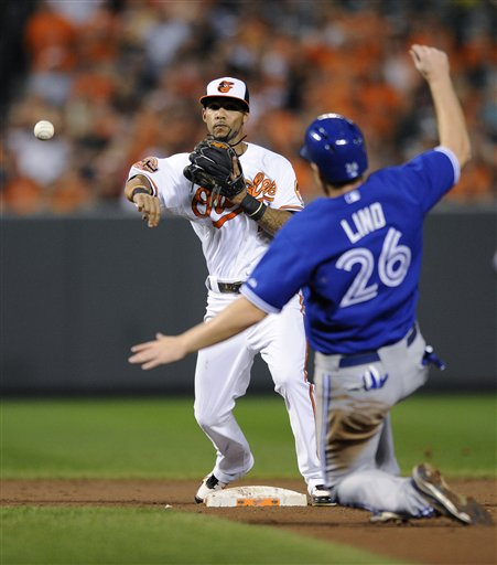 Blue Jays Orioles Baseball