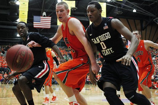 San Diego St Colorado St Basketball
