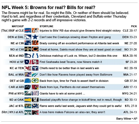 Graphic shows NFL team matchups and how theyll fare in Week 5 action; 3c x 4 3/4 inches; 146 mm x 120 mm;