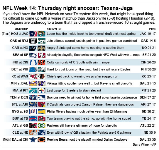 Graphic shows NFL team matchups and how theyll fare in Week 14 action; 3c x 4 3/4 inches; 146 mm x 120 mm;