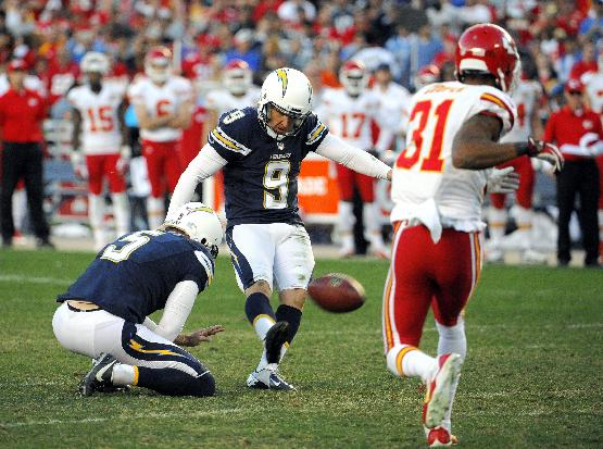 San Diego Chargers kicker Nick Novak (9) kicks a game-winning field goal in overtime as Chargers' Mike Scifres (5) holds and Kansas City Chiefs cornerback Marcus Cooper (31) looks on during an NFL football game on Sunday, Dec. 29, 2013, in San Diego. The Chargers won 27-24 in overtime