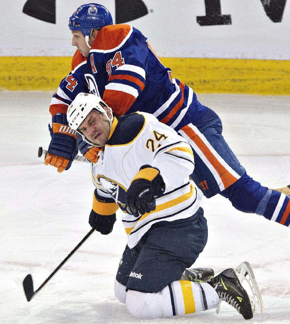 In this March 20, 2014, file photo, Buffalo Sabres' Zenon Konopka (24) is hit by Edmonton Oilers' Ryan Smyth during an NHL hockey game in Edmonton, Alberta. Konopka accepted responsibility for testing positive for a banned substance that led to the NHL's decision to suspend him for 20 games Thursday, May 15, 2014. Without revealing what the substance was, Konopka defended himself by saying it was an ingredient found in an over-the-counter product and not used as a performance enhancer