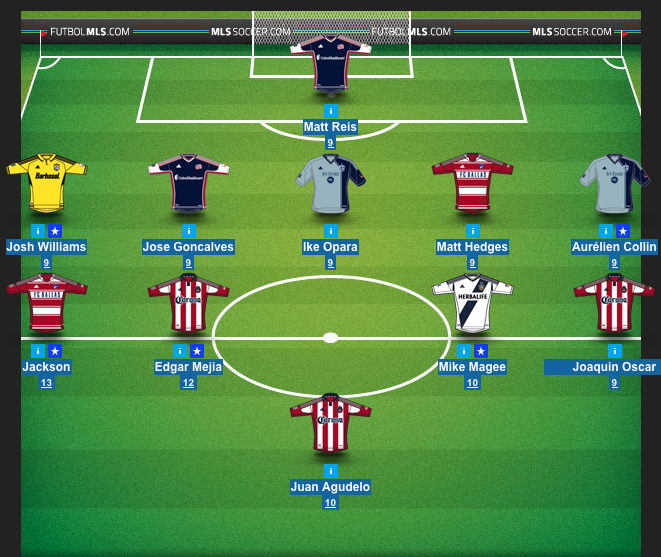 MLS Fantasy: FC Dallas' Jackson takes top honor, but Chivas USA continue to impress